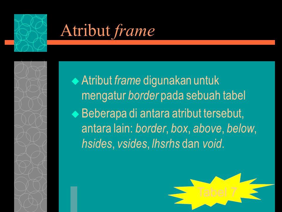Atribut frame Atribut frame digunakan untuk mengatur border pada sebuah tabel.