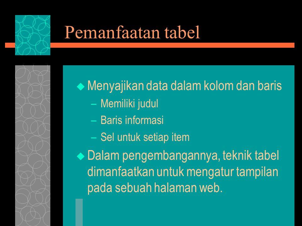 Pemanfaatan tabel Menyajikan data dalam kolom dan baris