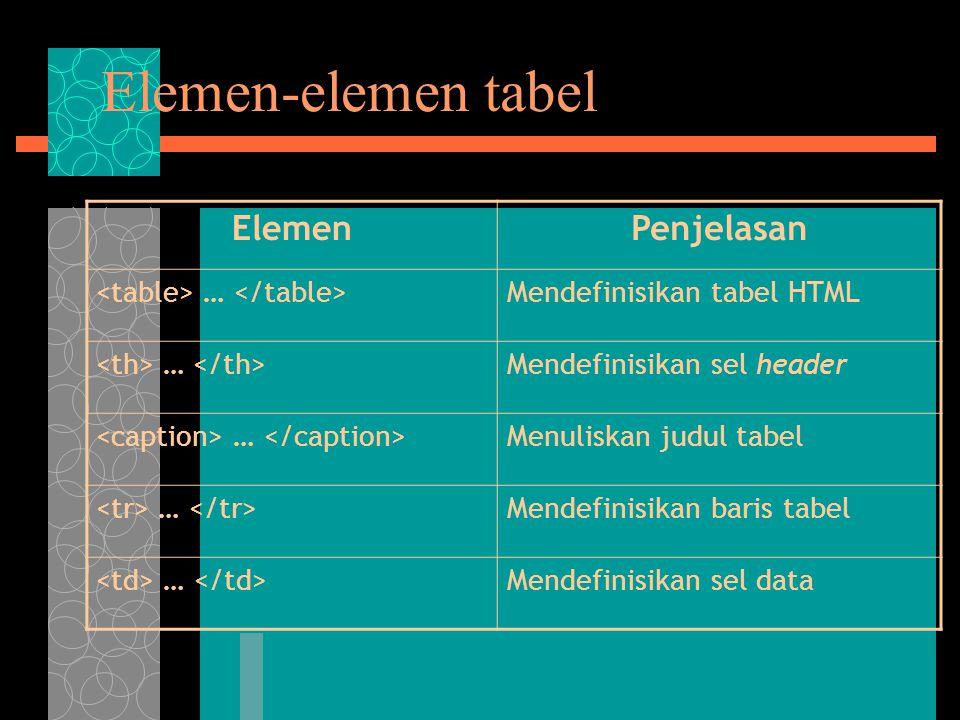 Elemen-elemen tabel Elemen Penjelasan <table> … </table>