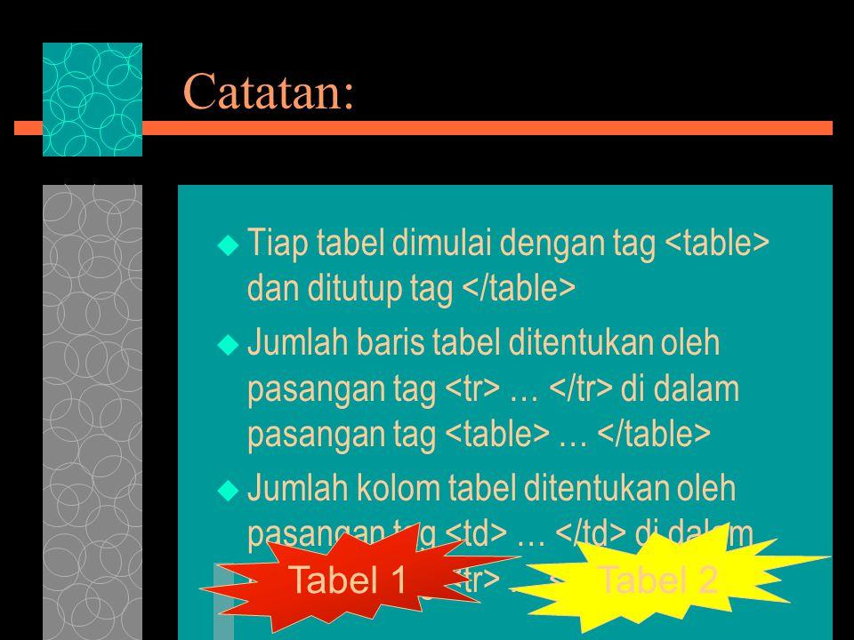 Catatan: Tiap tabel dimulai dengan tag <table> dan ditutup tag </table>
