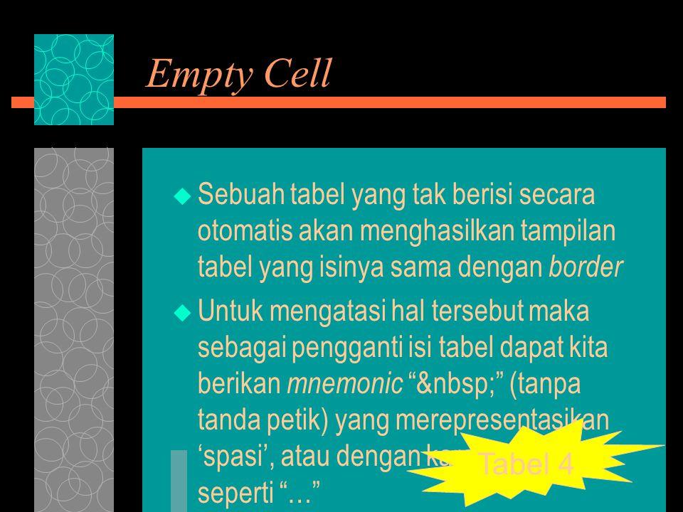 Empty Cell Sebuah tabel yang tak berisi secara otomatis akan menghasilkan tampilan tabel yang isinya sama dengan border.