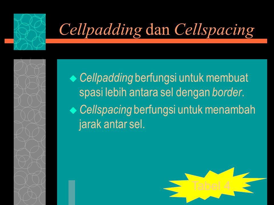 Cellpadding dan Cellspacing