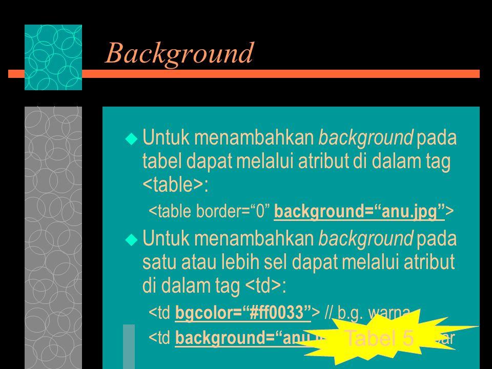 Background Untuk menambahkan background pada tabel dapat melalui atribut di dalam tag <table>: <table border= 0 background= anu.jpg >