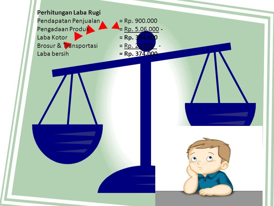 Perhitungan Laba Rugi Pendapatan Penjualan = Rp. 900.000. Pengadaan Produk = Rp. 5.06.000 - Laba Kotor = Rp. 394.000.