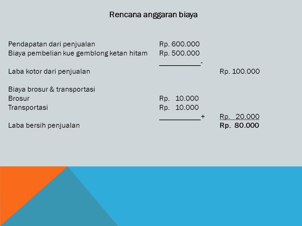 Rencana anggaran biaya
