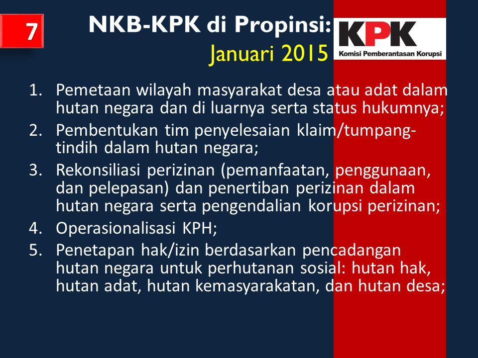 NKB-KPK di Propinsi: Januari 2015