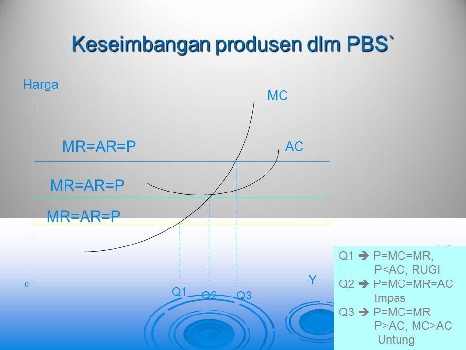 Keseimbangan produsen dlm PBS`