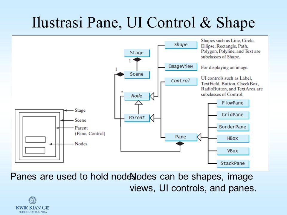 Ilustrasi Pane, UI Control & Shape
