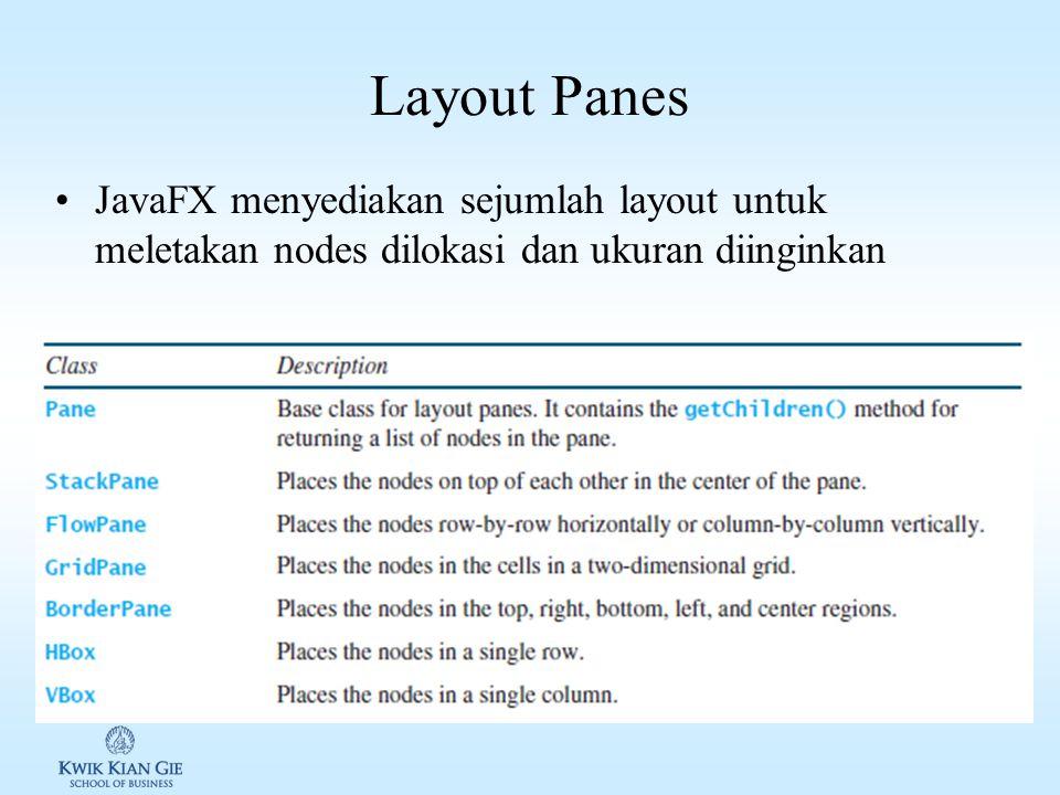 Layout Panes JavaFX menyediakan sejumlah layout untuk meletakan nodes dilokasi dan ukuran diinginkan.