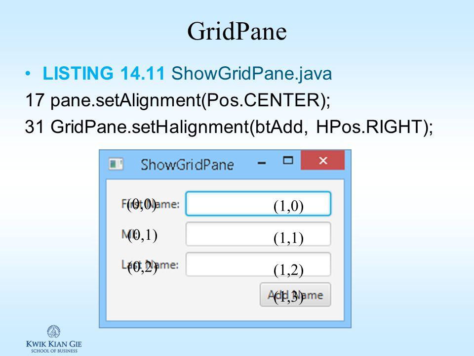 GridPane LISTING 14.11 ShowGridPane.java