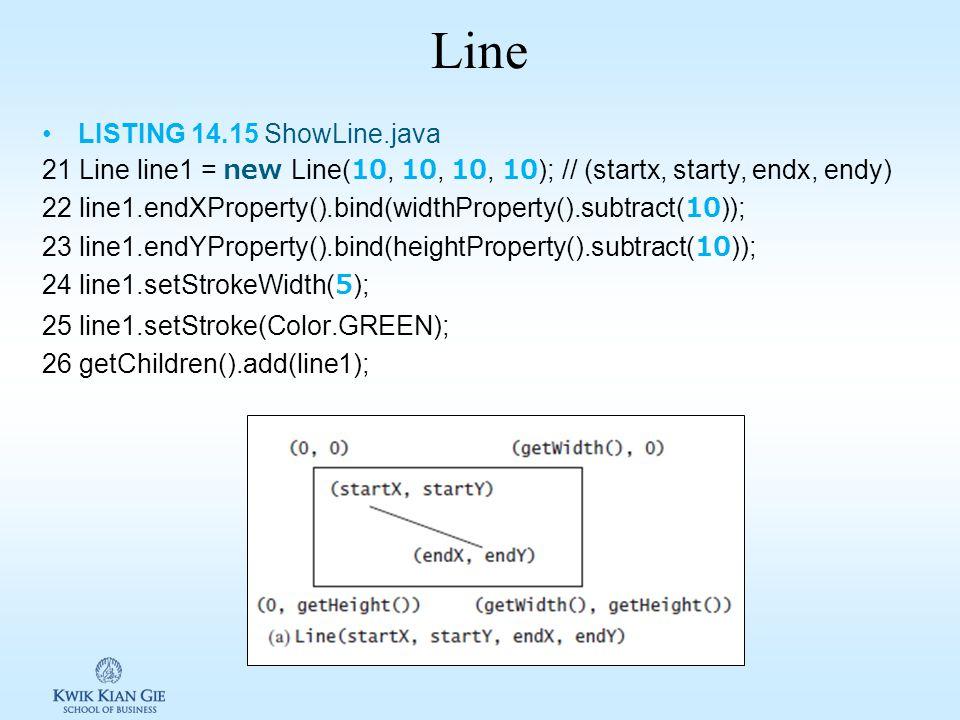 Line LISTING 14.15 ShowLine.java