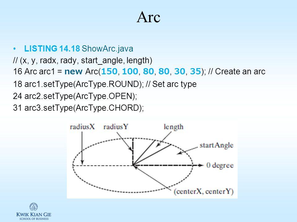 Arc LISTING 14.18 ShowArc.java