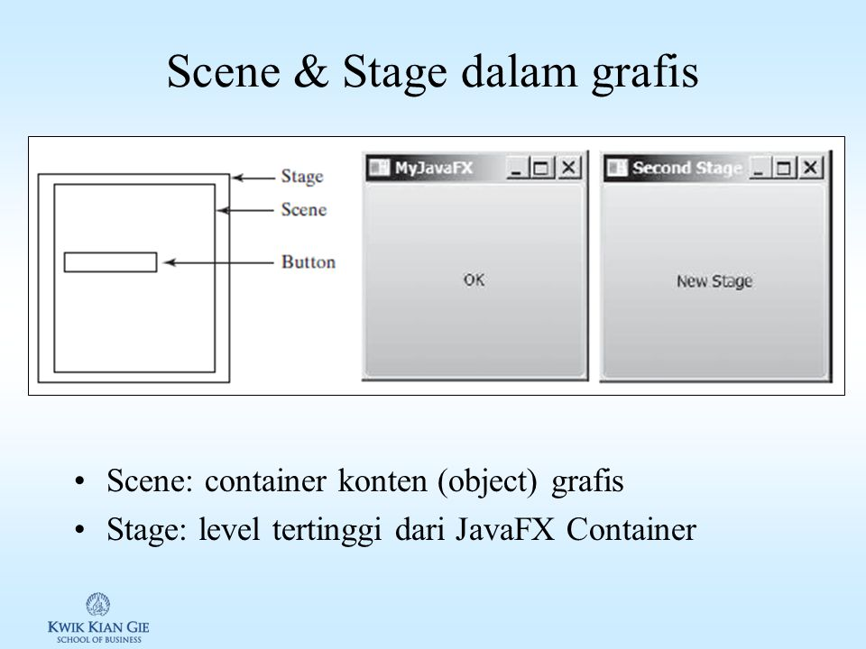 Scene & Stage dalam grafis