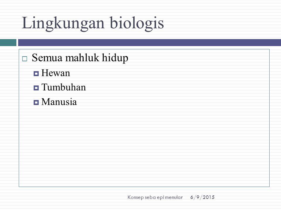 Lingkungan biologis Semua mahluk hidup Hewan Tumbuhan Manusia