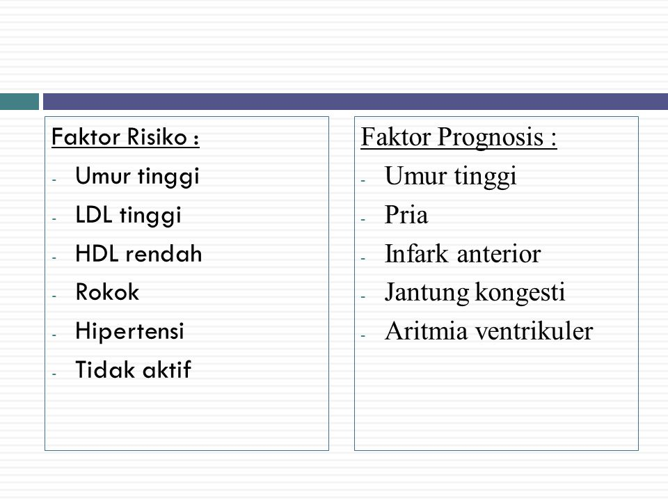Faktor Risiko : Umur tinggi. LDL tinggi. HDL rendah. Rokok. Hipertensi. Tidak aktif. Faktor Prognosis :