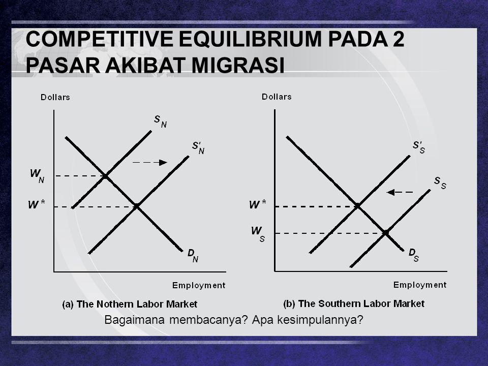 COMPETITIVE EQUILIBRIUM PADA 2 PASAR AKIBAT MIGRASI