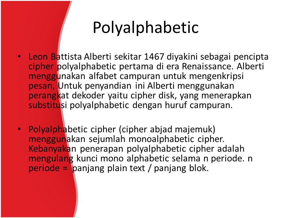 Polyalphabetic