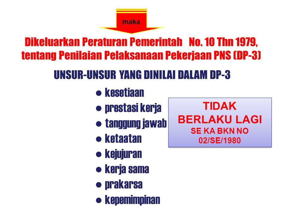 UNSUR-UNSUR YANG DINILAI DALAM DP-3