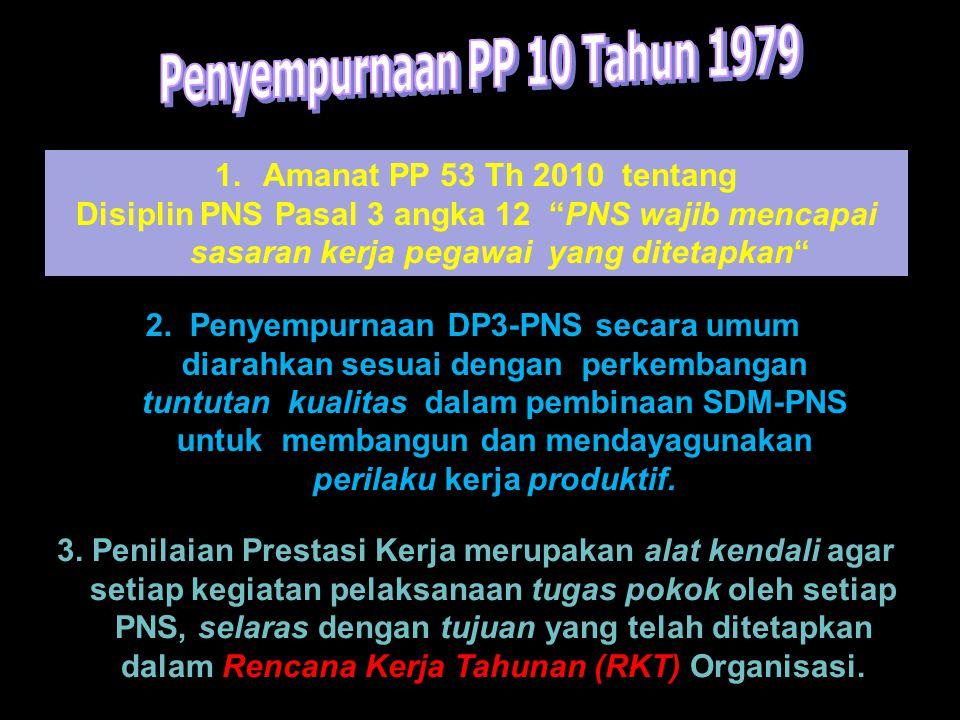 Penyempurnaan PP 10 Tahun 1979