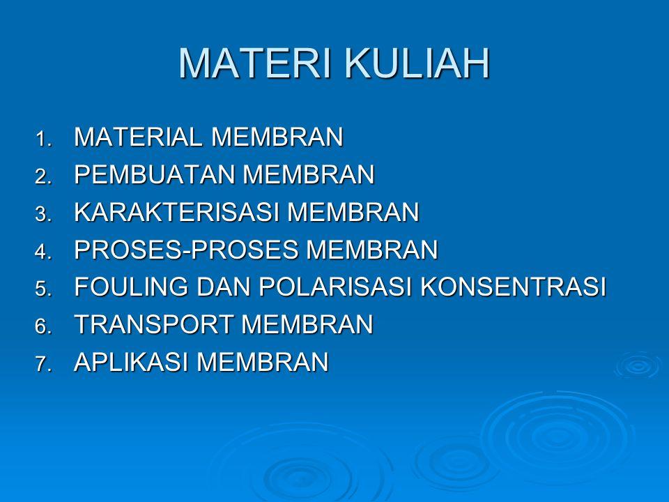 MATERI KULIAH MATERIAL MEMBRAN PEMBUATAN MEMBRAN KARAKTERISASI MEMBRAN