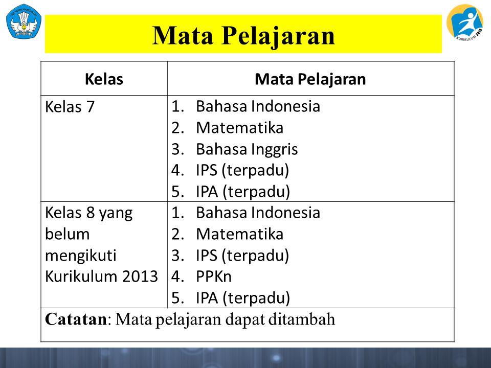 Mata Pelajaran Kelas Mata Pelajaran Kelas 7 Bahasa Indonesia