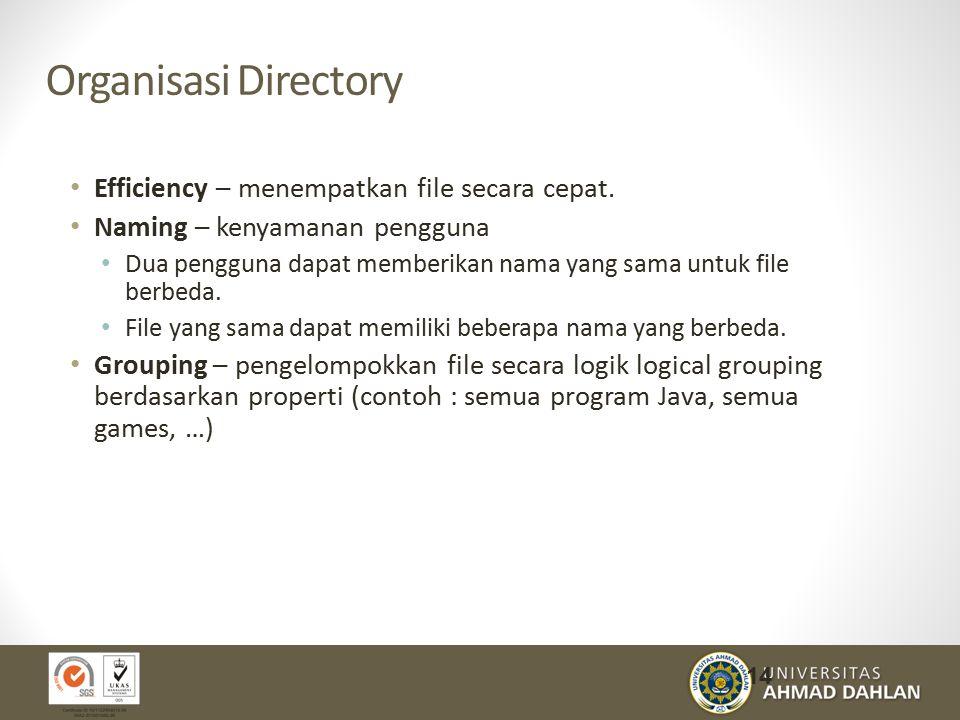 Organisasi Directory Efficiency – menempatkan file secara cepat.