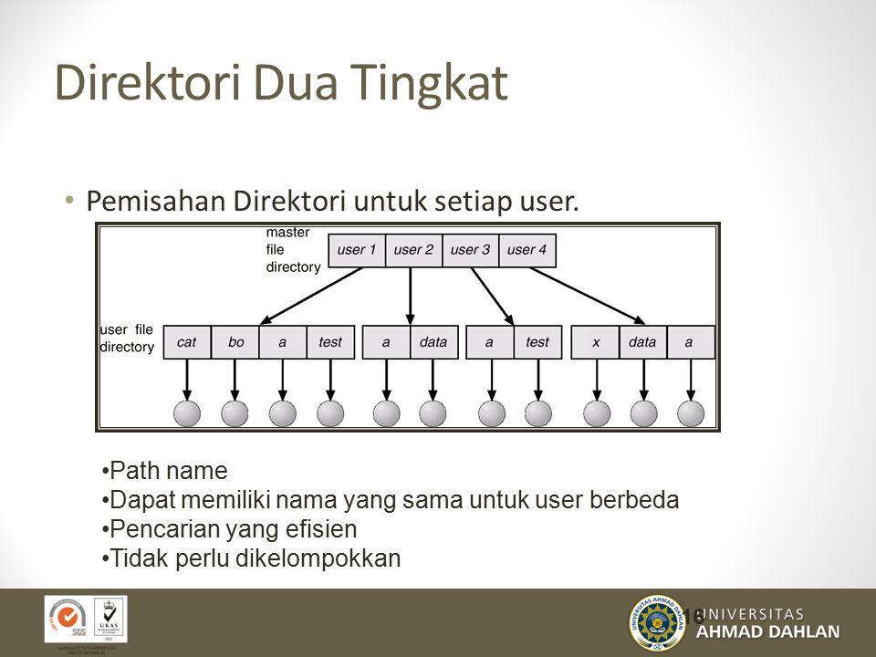 Direktori Dua Tingkat Pemisahan Direktori untuk setiap user. Path name