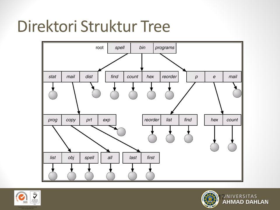 Direktori Struktur Tree