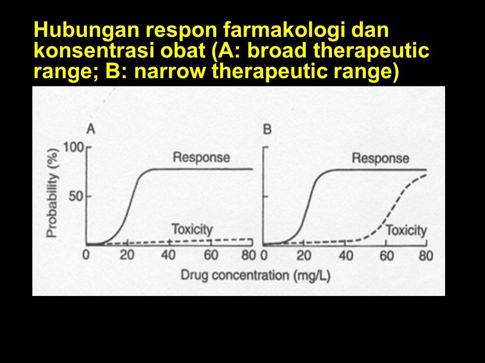 Hubungan respon farmakologi dan konsentrasi obat (A: broad therapeutic range; B: narrow therapeutic range)