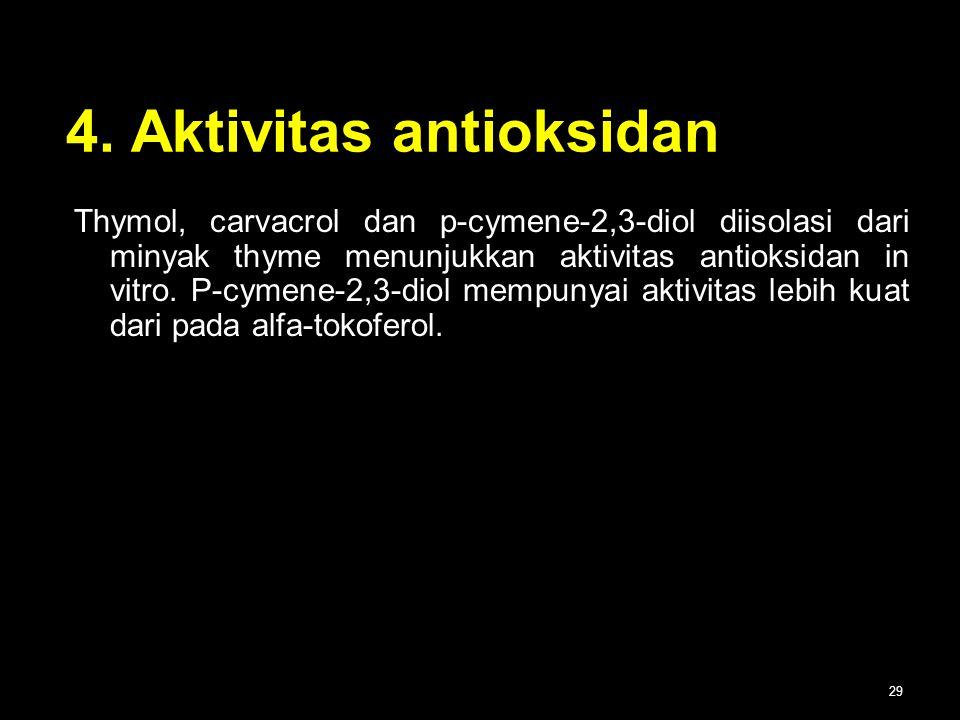 4. Aktivitas antioksidan