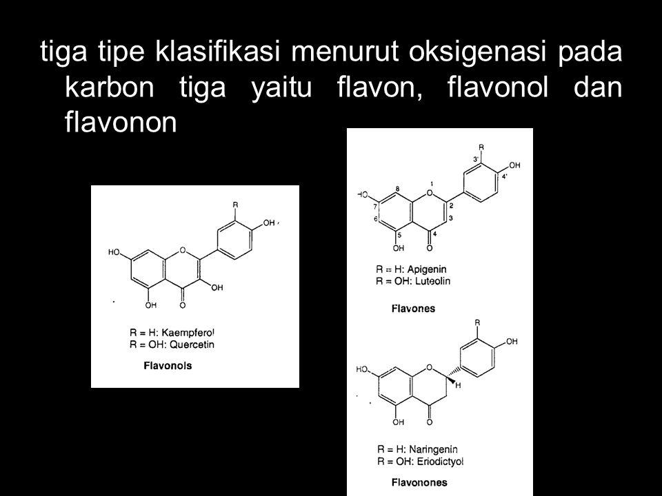 tiga tipe klasifikasi menurut oksigenasi pada karbon tiga yaitu flavon, flavonol dan flavonon