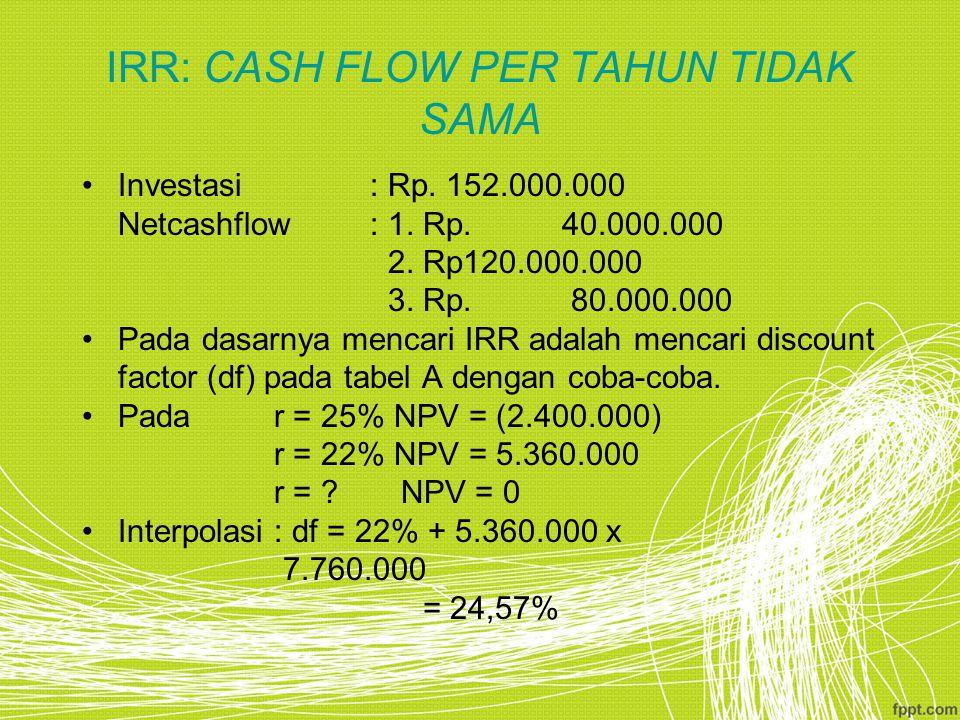 IRR: CASH FLOW PER TAHUN TIDAK SAMA