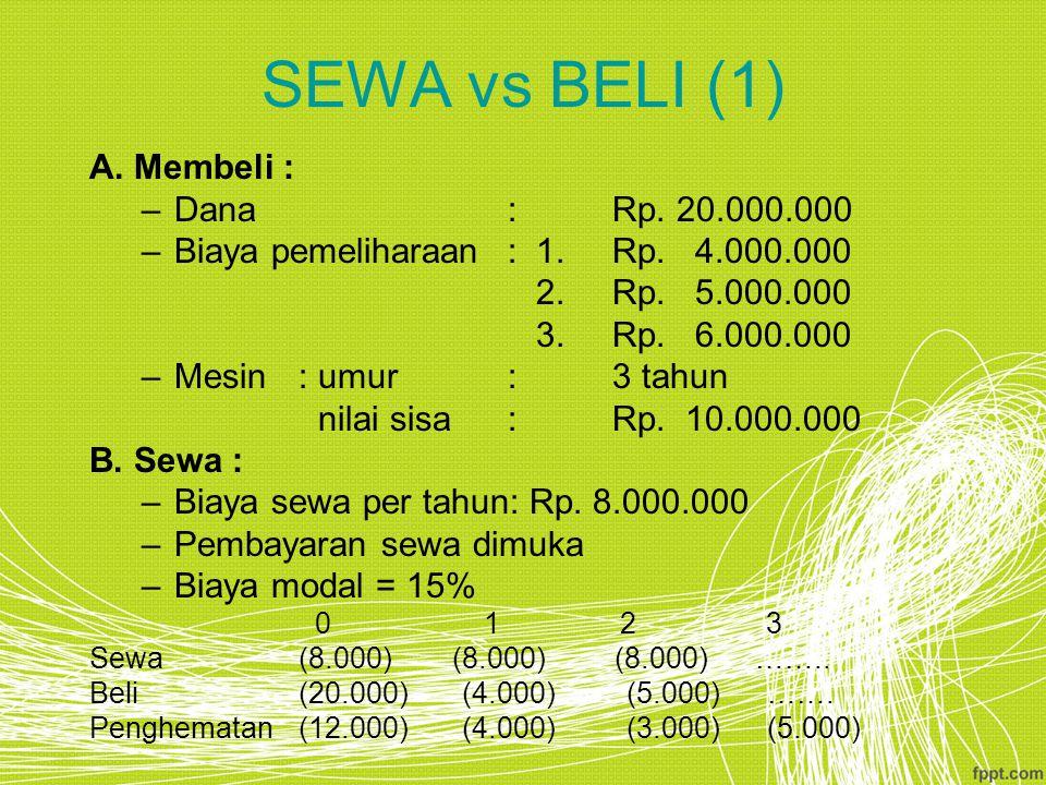 SEWA vs BELI (1) A. Membeli : Dana : Rp. 20.000.000