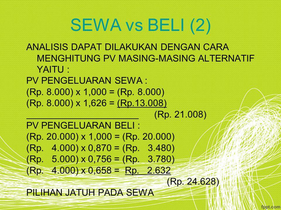 SEWA vs BELI (2)