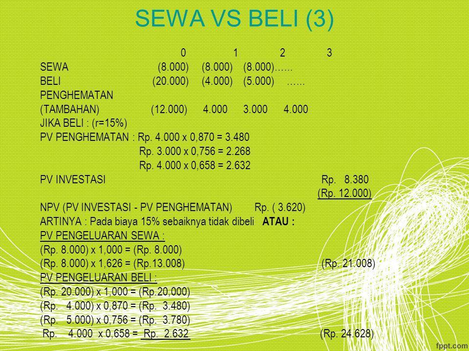 SEWA VS BELI (3)