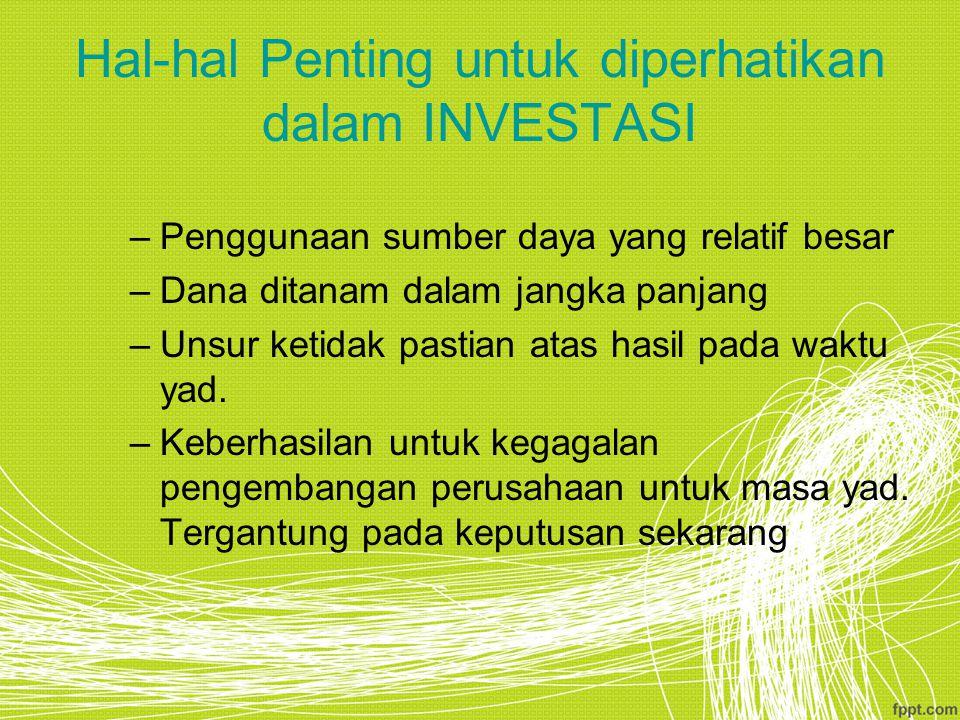 Hal-hal Penting untuk diperhatikan dalam INVESTASI