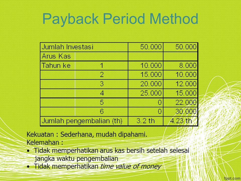 Payback Period Method Kekuatan : Sederhana, mudah dipahami.