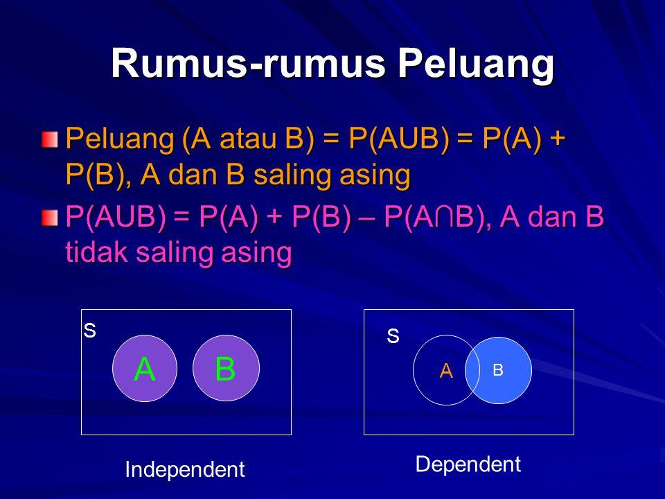 Rumus-rumus Peluang A B