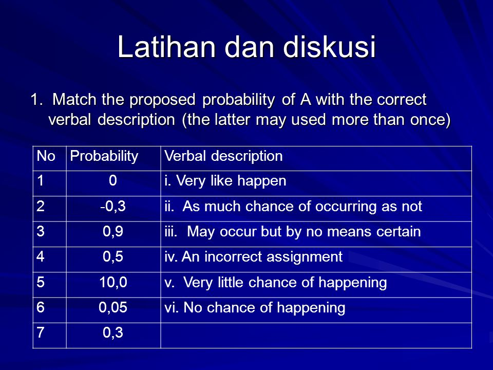 Latihan dan diskusi 1. Match the proposed probability of A with the correct verbal description (the latter may used more than once)