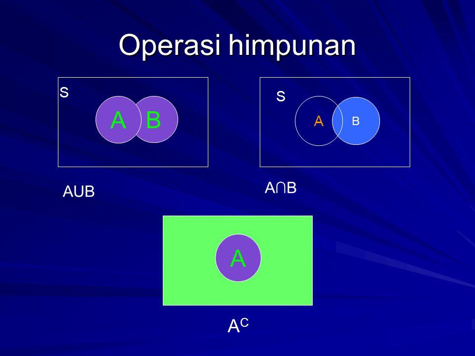 Operasi himpunan S S A B A B A∩B AUB A AC