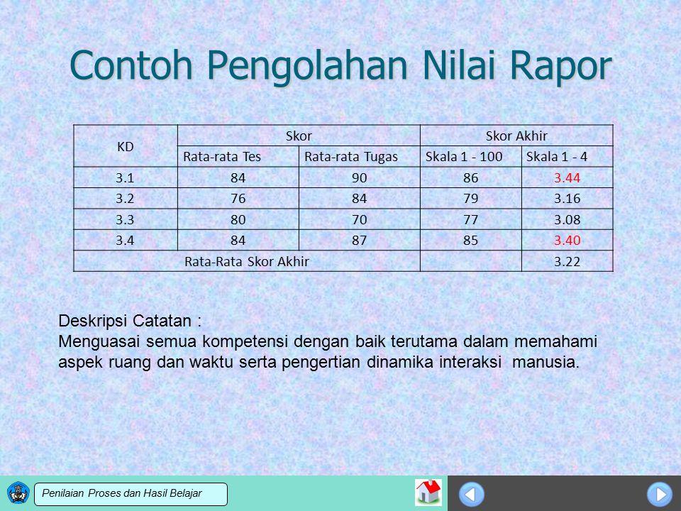 Contoh Pengolahan Nilai Rapor