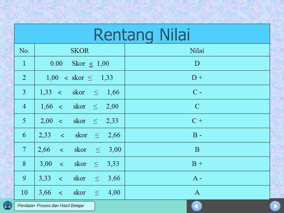 Rentang Nilai No. SKOR Nilai 1 0.00 Skor ˂ 1,00 D 2 1,00 ˂ skor ≤ 1,33