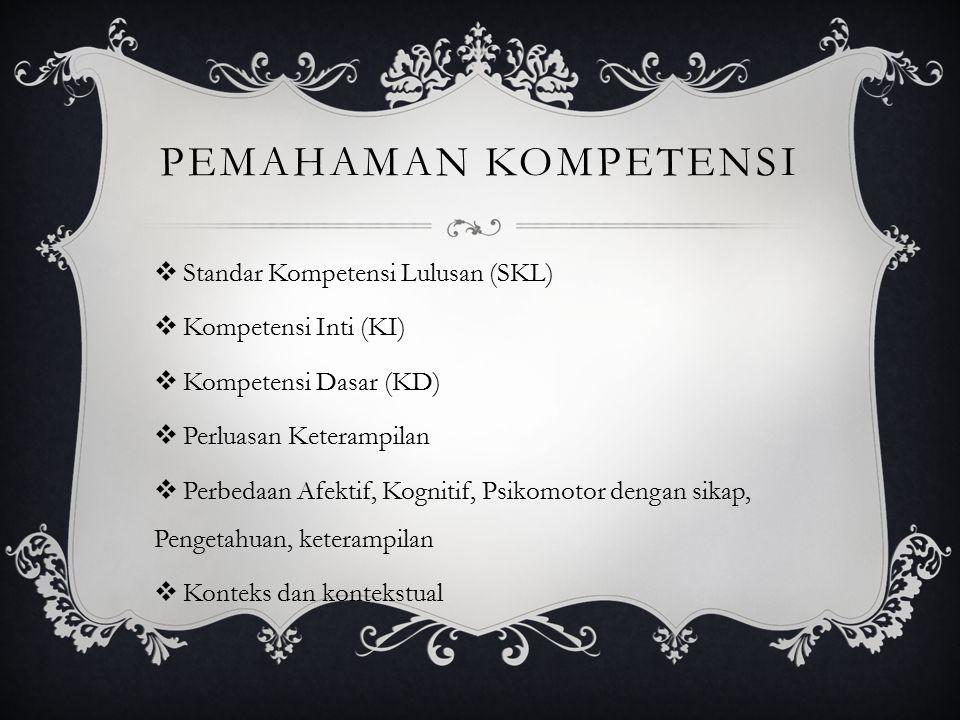 Pemahaman Kompetensi Standar Kompetensi Lulusan (SKL)