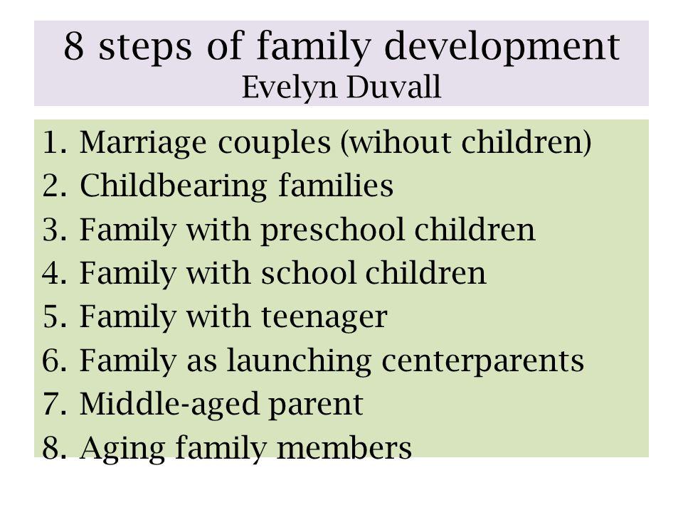 8 steps of family development Evelyn Duvall