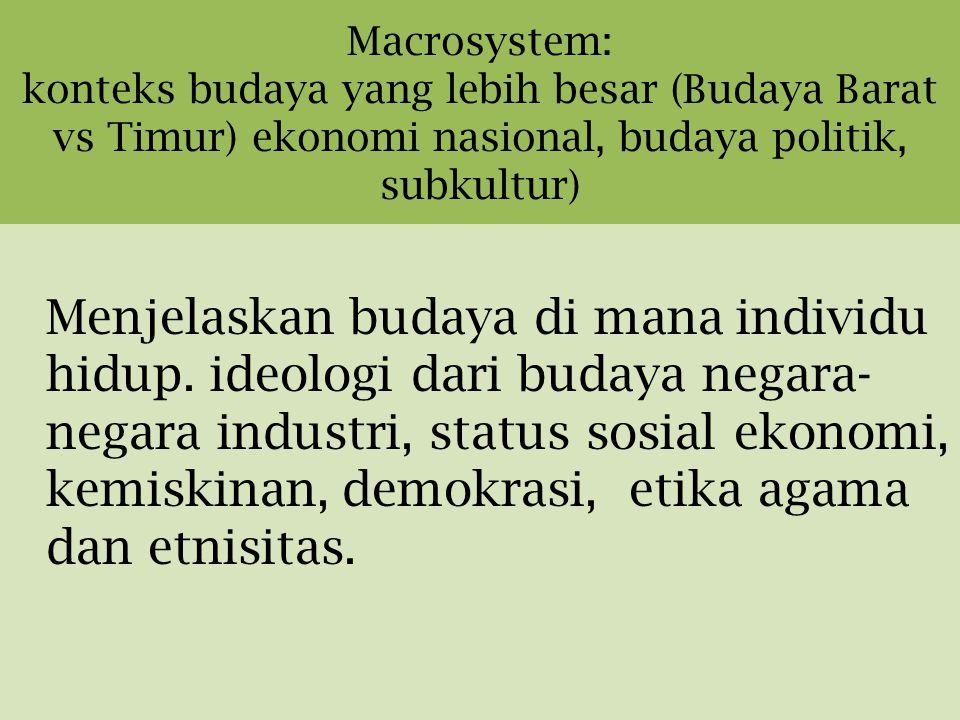 Macrosystem: konteks budaya yang lebih besar (Budaya Barat vs Timur) ekonomi nasional, budaya politik, subkultur)