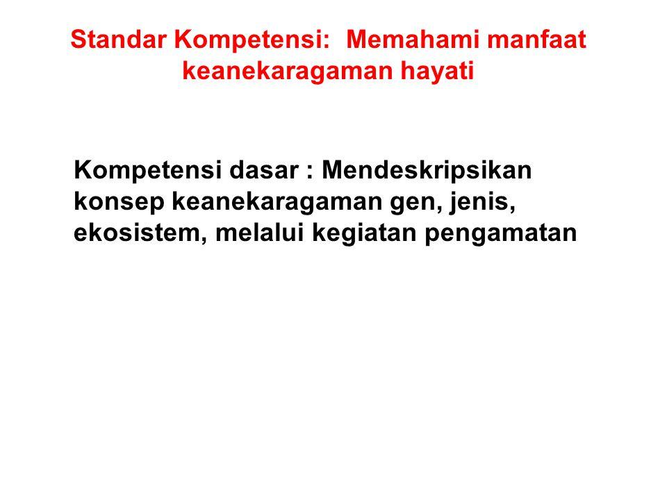 Standar Kompetensi: Memahami manfaat keanekaragaman hayati
