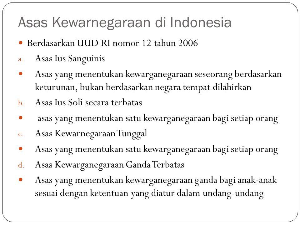 Asas Kewarnegaraan di Indonesia