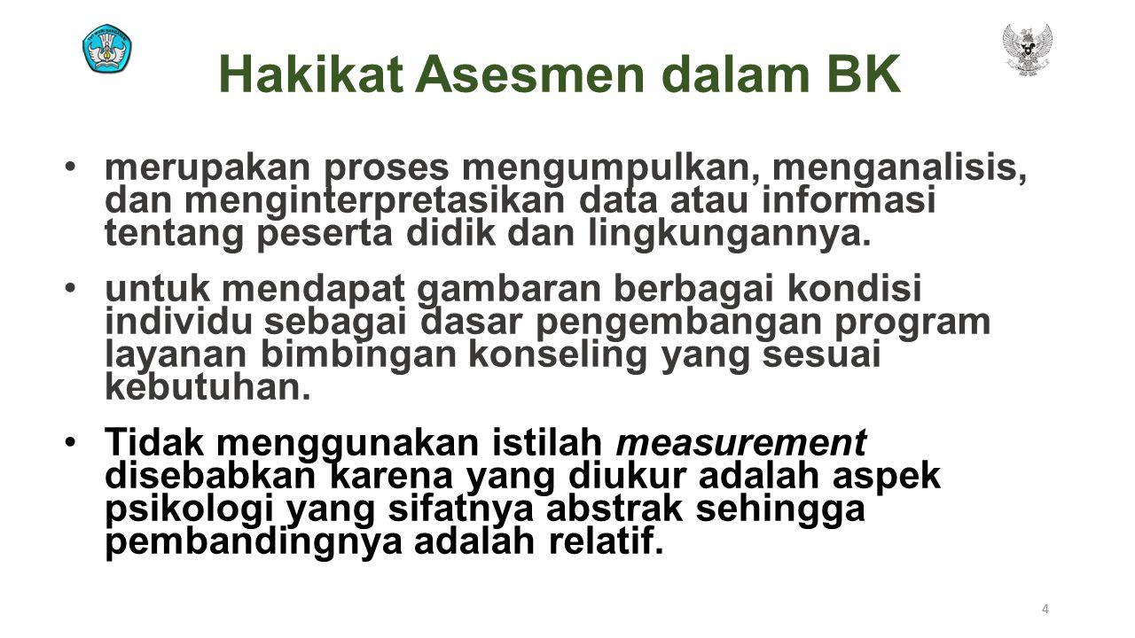 Hakikat Asesmen dalam BK