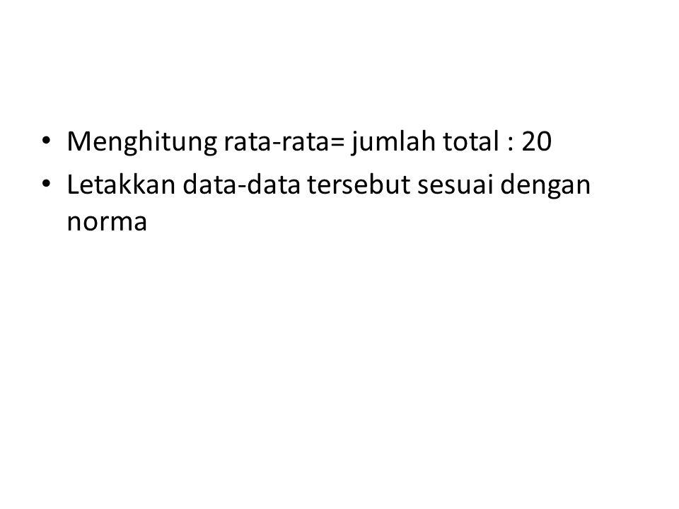 Menghitung rata-rata= jumlah total : 20
