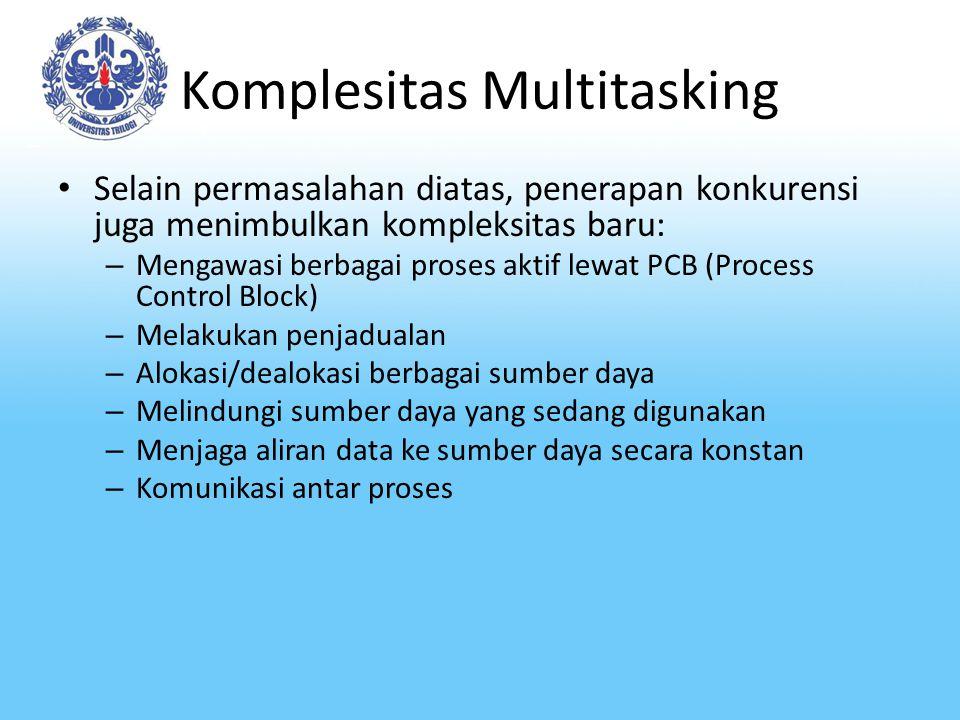 Komplesitas Multitasking
